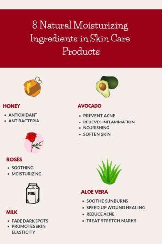moisturizer ingredients