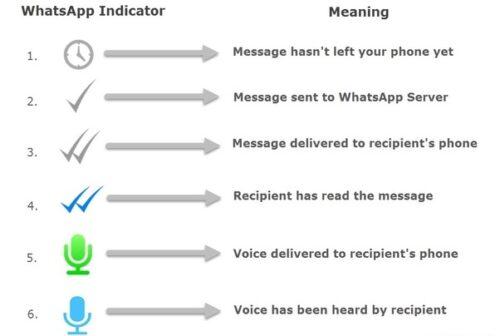 whatsapp status pesan
